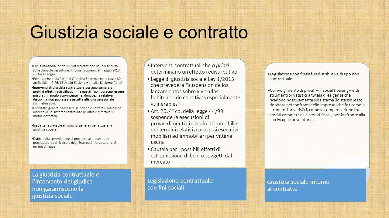 Giustizia sociale e contratto Interventi contrattuali che a priori determinano un effetto redistributivo Legge di giustizia sociale Ley 1/2013 che pre