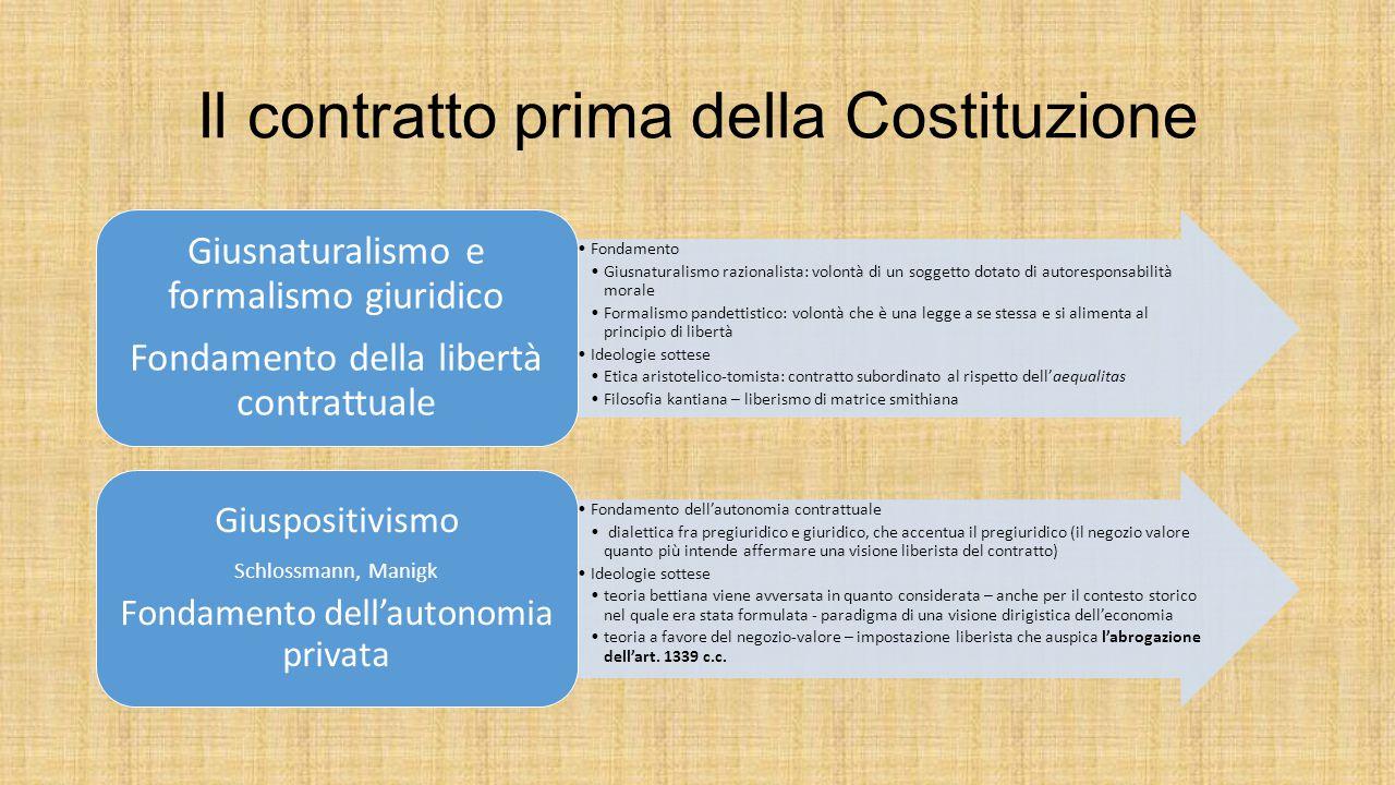 Costituzione e contratto art.41 C.
