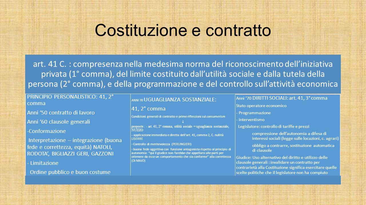 Costituzione e contratto art. 41 C. : compresenza nella medesima norma del riconoscimento dell'iniziativa privata (1° comma), del limite costituito da
