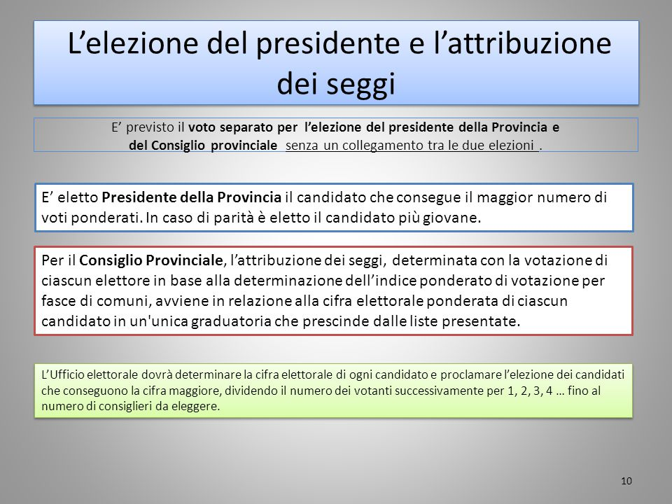 E' previsto il voto separato per l'elezione del presidente della Provincia e del Consiglio provinciale senza un collegamento tra le due elezioni. E' e