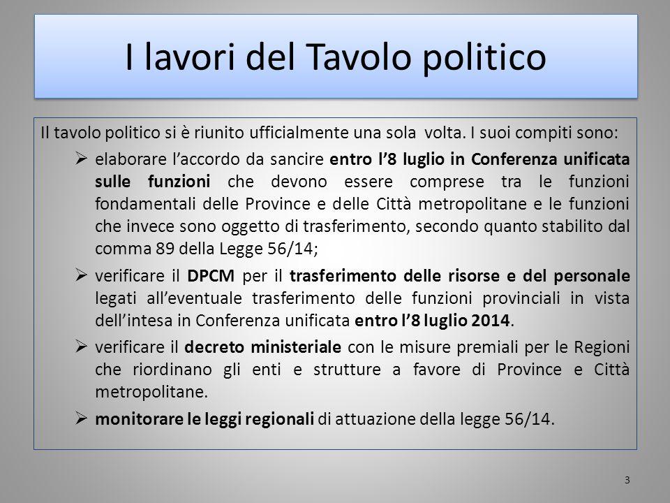 I lavori del Tavolo politico Il tavolo politico si è riunito ufficialmente una sola volta. I suoi compiti sono:  elaborare l'accordo da sancire entro