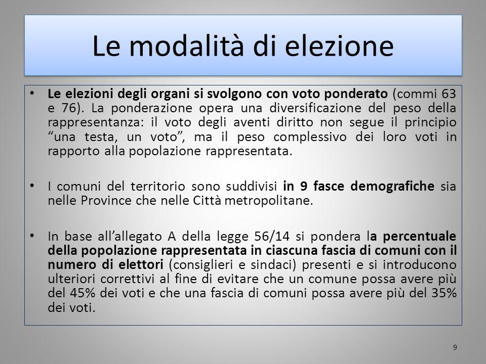 Le elezioni degli organi si svolgono con voto ponderato (commi 63 e 76). La ponderazione opera una diversificazione del peso della rappresentanza: il