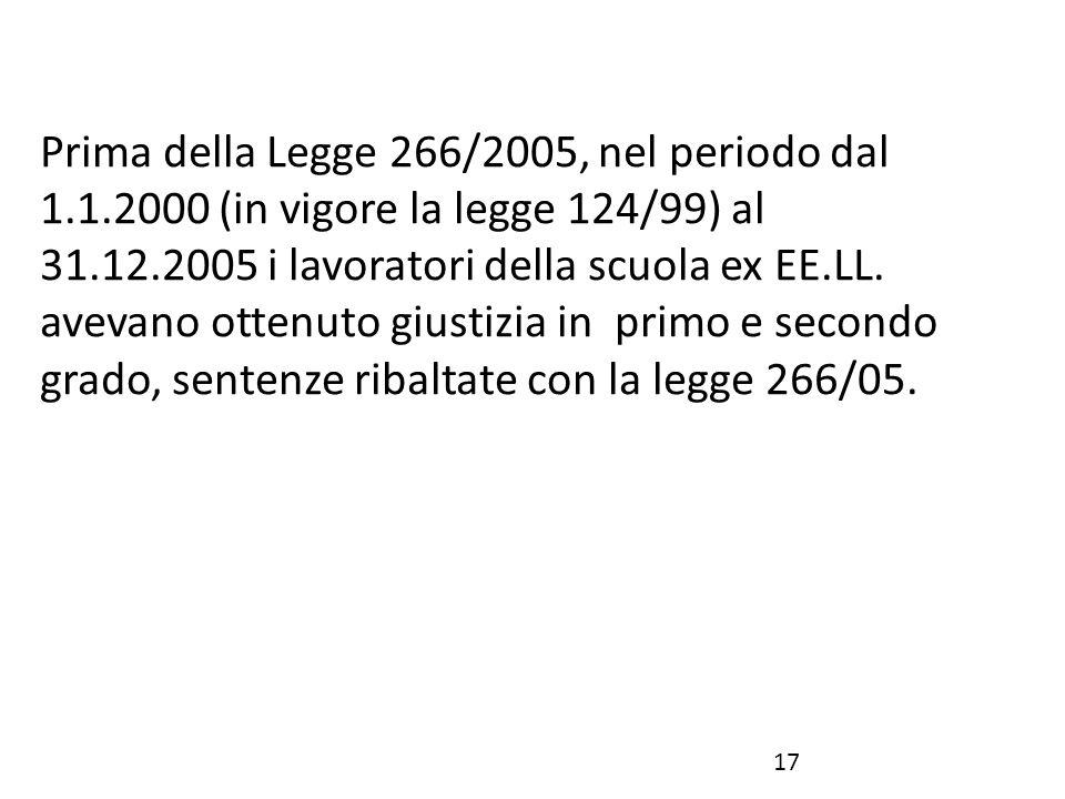 Prima della Legge 266/2005, nel periodo dal 1.1.2000 (in vigore la legge 124/99) al 31.12.2005 i lavoratori della scuola ex EE.LL. avevano ottenuto gi