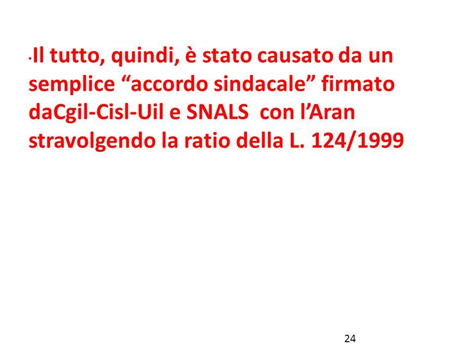 """Il tutto, quindi, è stato causato da un semplice """"accordo sindacale"""" firmato daCgil-Cisl-Uil e SNALS con l'Aran stravolgendo la ratio della L. 124/199"""