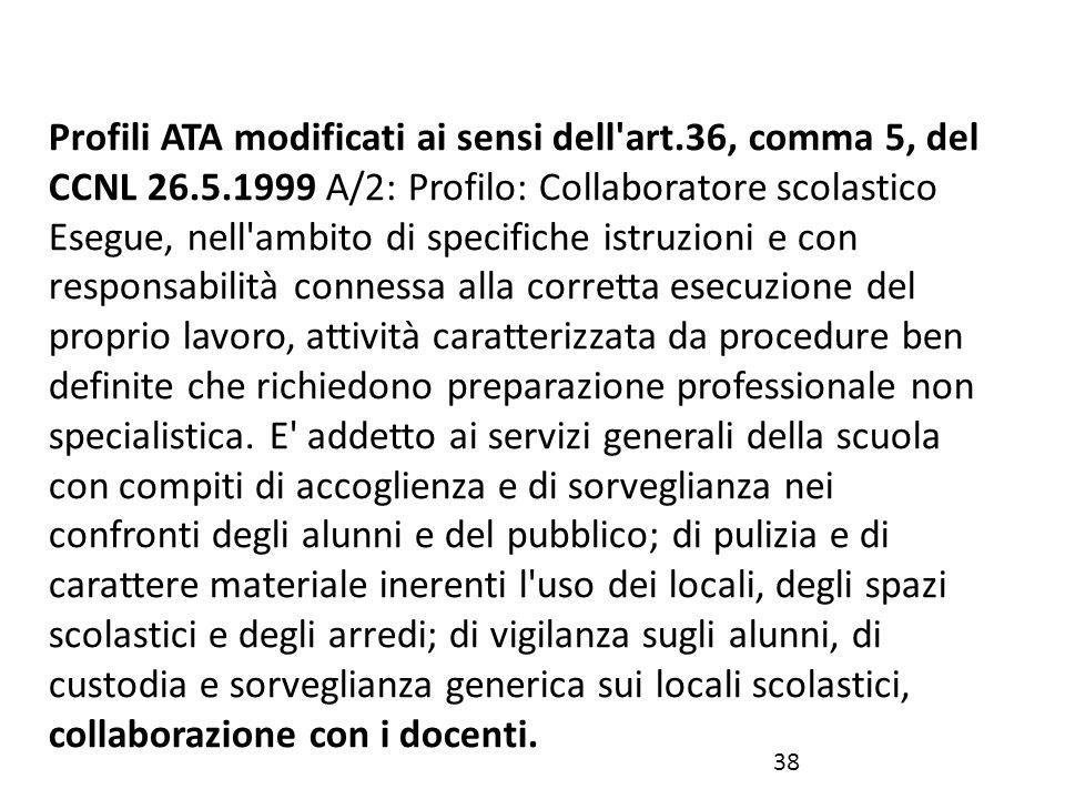 Profili ATA modificati ai sensi dell'art.36, comma 5, del CCNL 26.5.1999 A/2: Profilo: Collaboratore scolastico Esegue, nell'ambito di specifiche istr