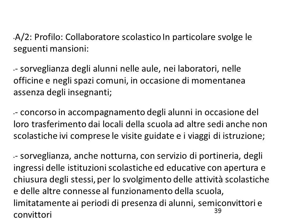 A/2: Profilo: Collaboratore scolastico In particolare svolge le seguenti mansioni: - sorveglianza degli alunni nelle aule, nei laboratori, nelle offic