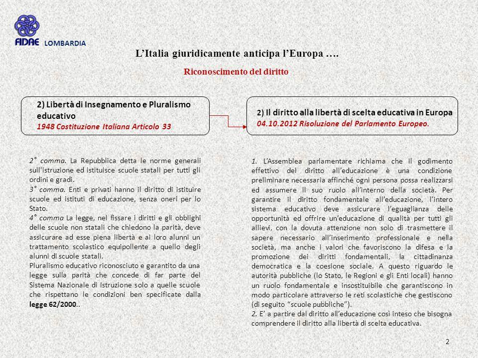 L'Italia giuridicamente anticipa l'Europa …. Riconoscimento del diritto 2) Libertà di Insegnamento e Pluralismo educativo 1948 Costituzione Italiana A