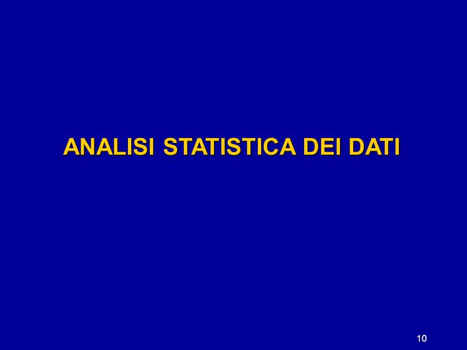 10 ANALISI STATISTICA DEI DATI