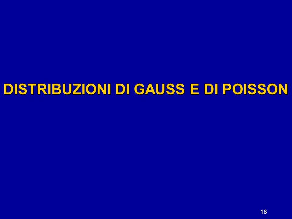 18 DISTRIBUZIONI DI GAUSS E DI POISSON