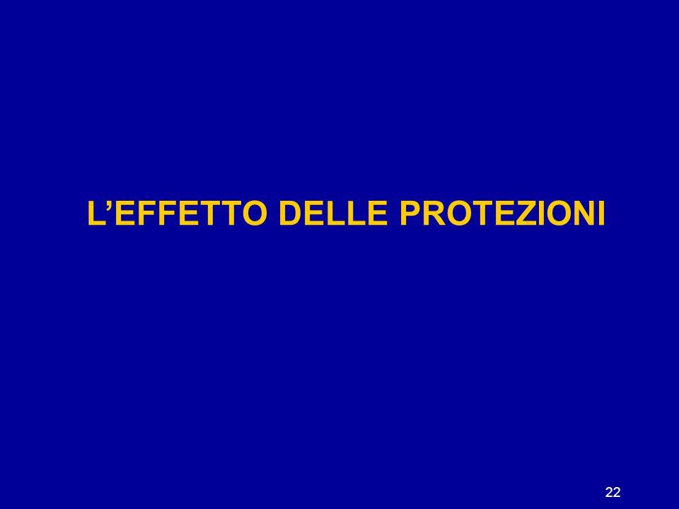 22 L'EFFETTO DELLE PROTEZIONI