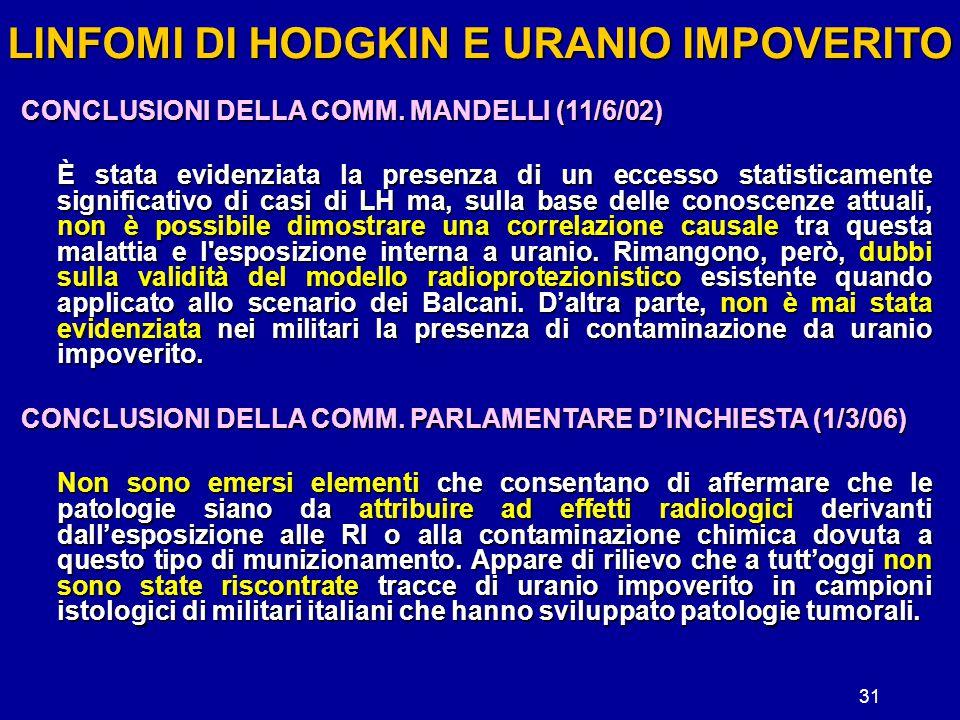 31 LINFOMI DI HODGKIN E URANIO IMPOVERITO CONCLUSIONI DELLA COMM. MANDELLI (11/6/02) È stata evidenziata la presenza di un eccesso statisticamente sig