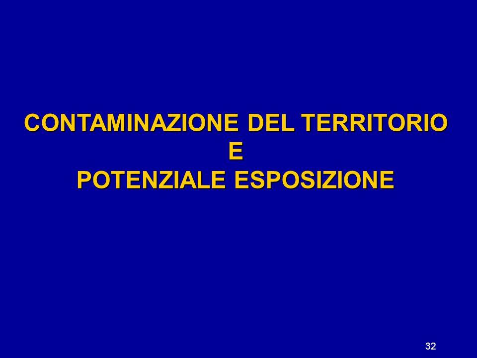 32 CONTAMINAZIONE DEL TERRITORIO E POTENZIALE ESPOSIZIONE