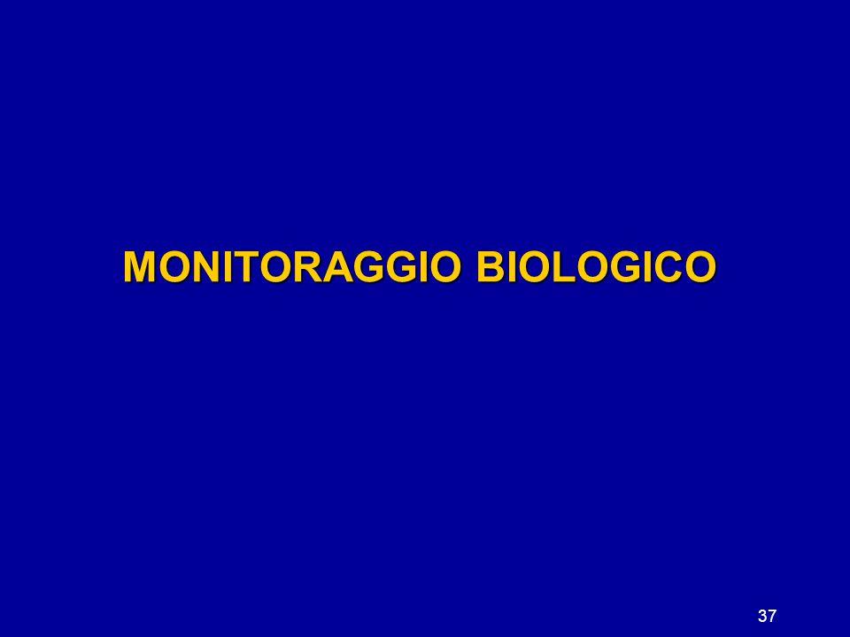 37 MONITORAGGIO BIOLOGICO
