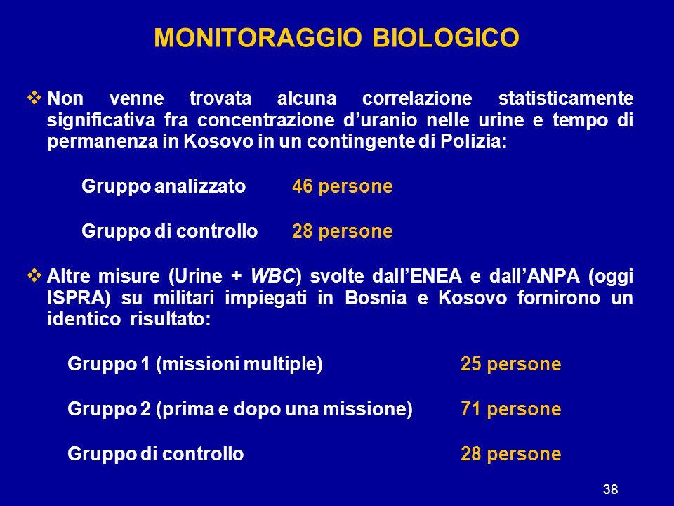 38 MONITORAGGIO BIOLOGICO  Non venne trovata alcuna correlazione statisticamente significativa fra concentrazione d'uranio nelle urine e tempo di per