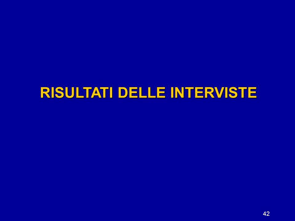 42 RISULTATI DELLE INTERVISTE