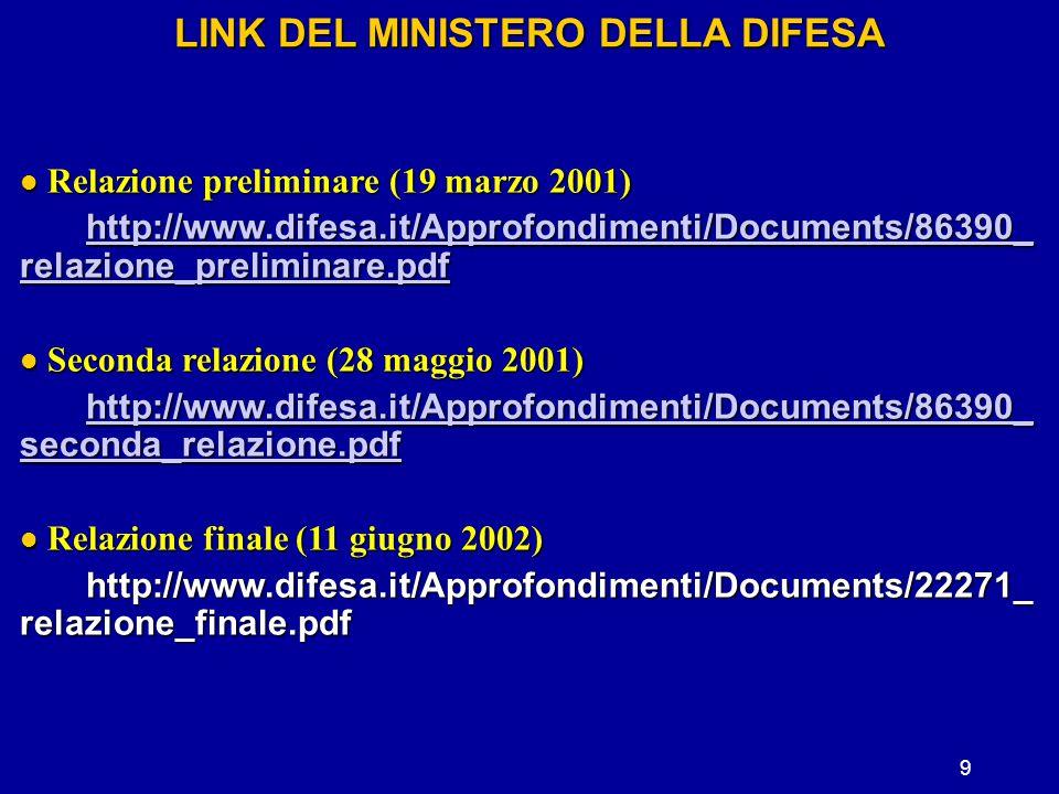9 LINK DEL MINISTERO DELLA DIFESA Relazione preliminare (19 marzo 2001) Relazione preliminare (19 marzo 2001) http://www.difesa.it/Approfondimenti/Doc