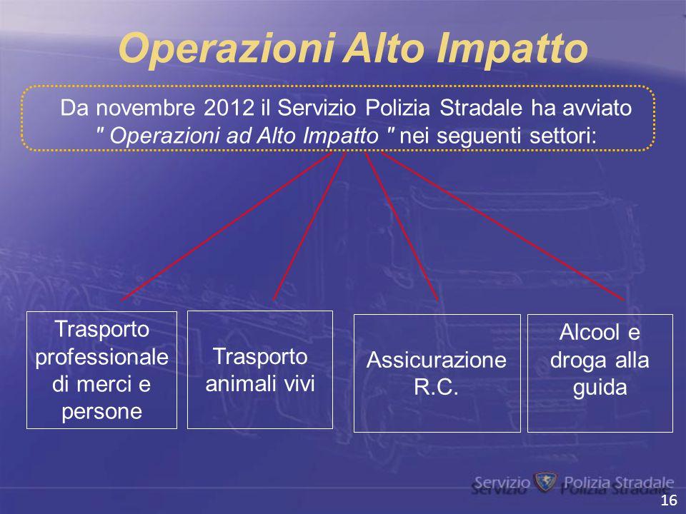 16 Operazioni Alto Impatto Da novembre 2012 il Servizio Polizia Stradale ha avviato