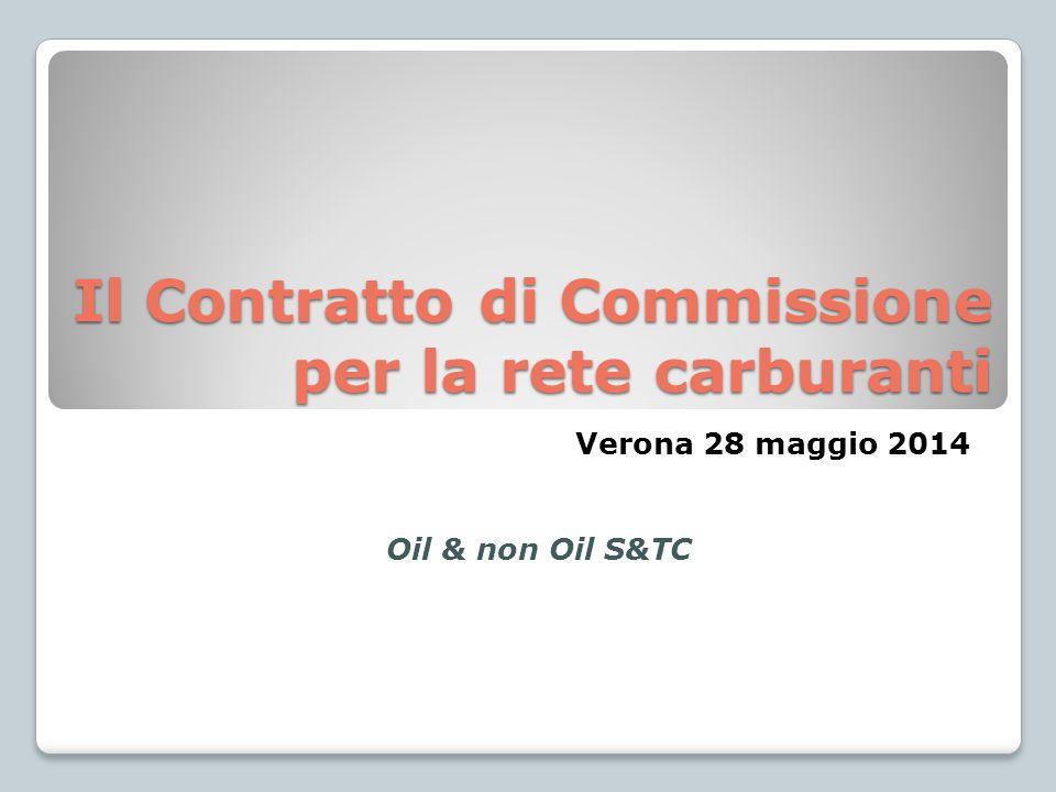 Un iter complesso L'intervento normativo Costituzione del gruppo di lavoro e stesura prima bozza Modifica normativa per bonus fiscale Sottoscrizione 8 ottobre 2013 e deposito al MiSE Osservazioni AGCM Risposta ai rilievi e modifica art.
