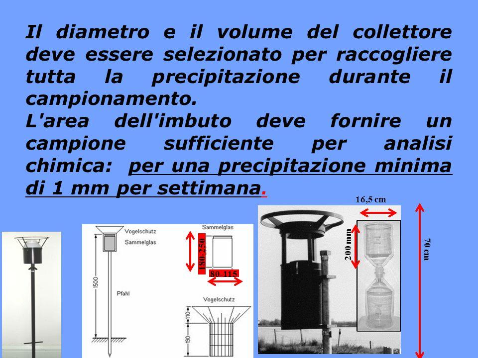 UNI EN 15841 Qualità dell'aria – Metodo normalizzato per la determinazione di arsenico, cadmio, piombo e nichel in deposizioni atmosferiche UNI EN 15980 Determinazione della deposizione di benzo[a]antracene, benzo[b]fluorantene, benzo[j]fluorantene, benzo[k]fluorantene, benzo[a]pirene, dibenzo[a,h]antracene e indeno[1,2,3-cd]pirene Deposimetri - Bulk Raccolta totale delle deposizioni Applicabili per la misura delle deposizioni in aree: - rurali e remote, - industriali, - urbane.