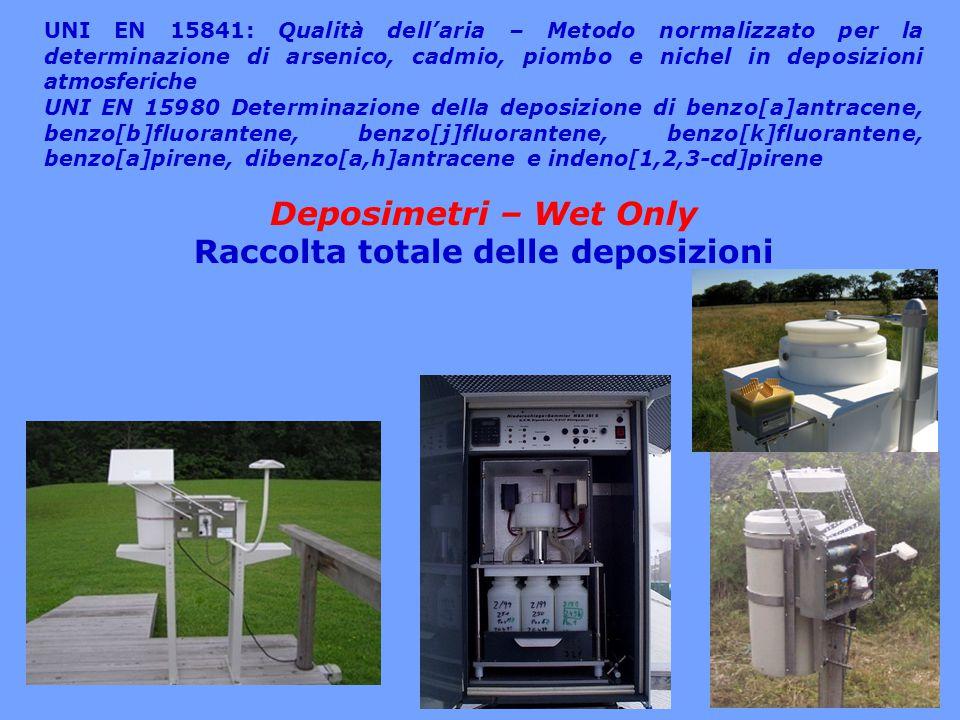 180-250 80-115 Il diametro e il volume del collettore deve essere selezionato per raccogliere tutta la precipitazione durante il campionamento.