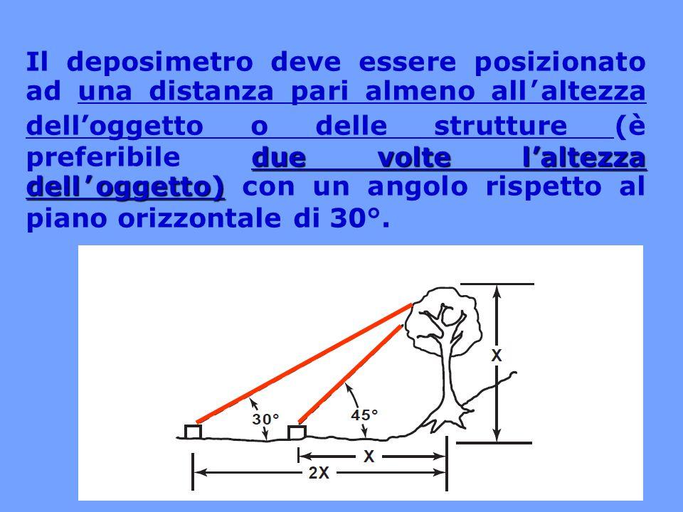Per la determinazione del flusso delle PCDD/F e dei PCB nelle deposizione: si può utilizzare la stesso sistema di prelievo degli IPA, mentre per la parte relativa alla preparazione ed analisi si può utilizzare la norma UNI EN 1948 2, 3 e 4 UNI EN 15980 Determinazione della deposizione di benzo[a]antracene, benzo[b]fluorantene, benzo[j]fluorantene, benzo[k]fluorantene, benzo[a]pirene, dibenzo[a,h]antracene e indeno[1,2,3-cd]pirene.