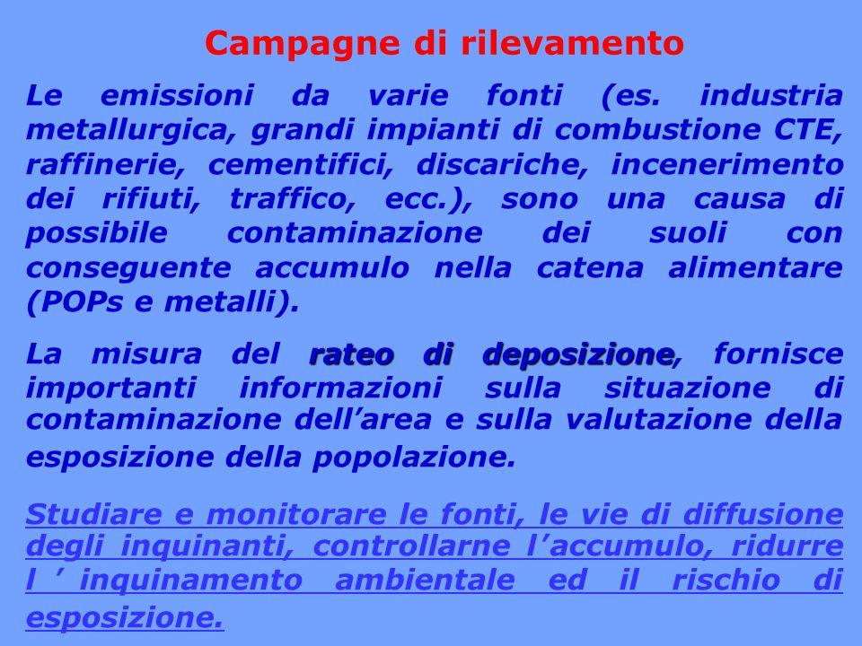 In Italia sotto la legge 615/66 (legge antismog), il Ministero della Sanità aveva istituito una Commissione di studio per raccomandare dei limiti per le polveri sedimentabili.