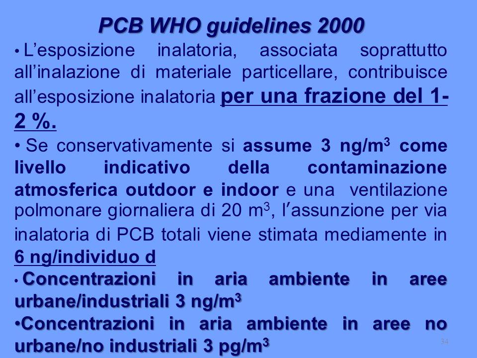 33 PCDD/F WHO guidelines 2000 L'esposizione inalatoria, associata soprattutto all'inalazione di materiale particellare, contribuisce all'esposizione totale per una frazione del 5- 10 % Se conservativamente si assume 0,1 pg WHO- TE/m 3 come livello indicativo della contaminazione atmosferica outdoor e indoor e una ventilazione polmonare giornaliera di 20 m 3, l'assunzione per via inalatoria di PCDD/F viene stimata mediamente in 2 pg WHO-TE/individuo d Concentrazioni in aria di 300 fg WHO-TE/m 3 indice di sorgenti locali di emissione che devono essere identificate e controllate.