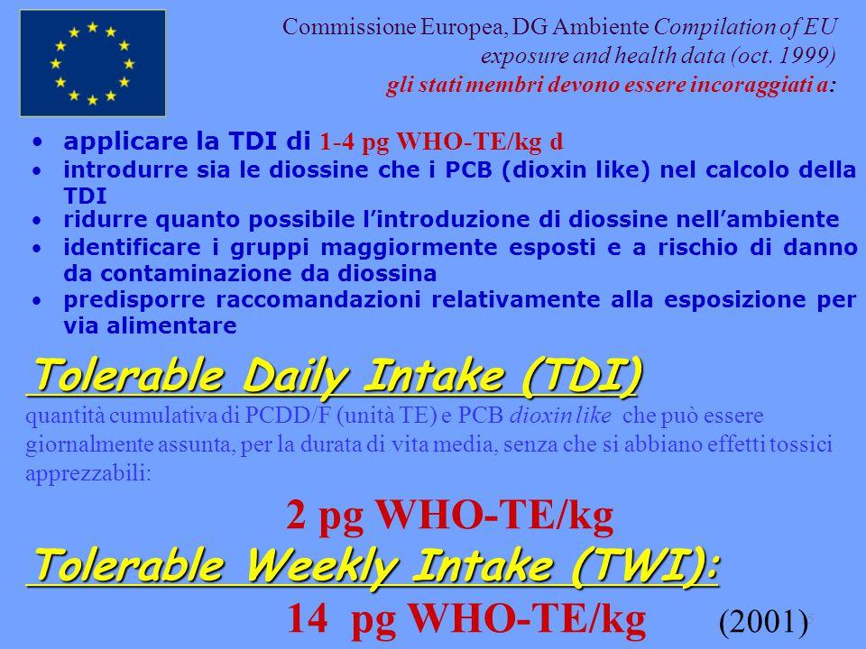34 PCB WHO guidelines 2000 L'esposizione inalatoria, associata soprattutto all'inalazione di materiale particellare, contribuisce all'esposizione inalatoria per una frazione del 1- 2 %.