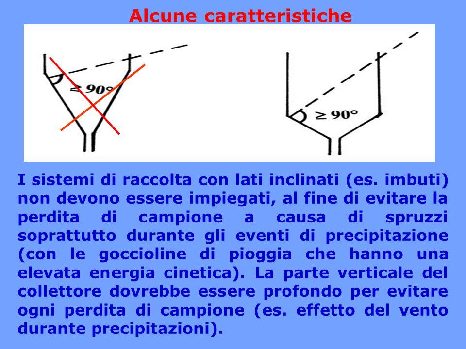PCDD/F+DL-PCB Aria ambiente PCDD/F+DL-PCB 150 fg WHO-TE/m 3 PCB Aria ambiente PCB 28 +52 +101 +153 +138 +180 obiettivo bonifica 300 ng/m 3 Deposizioni atmosferiche PCDD/F+ DL-PCB 4pg WHO-TE/m 2 d Specifico per impianti PCDD/F+ DL-PCB 9 pg WHO-TE/m 2 d LAI 2004 Comitato Regionale sull inquinamento 21 SETTEMBRE 2004 ha individuato dei valori obiettivo di lungo periodo GERMANIA GERMAN EXPERT GROUP (LAI) VALORI GUIDA PER LE DEPOSIZIONI DI PCDD/F+DL-PCB