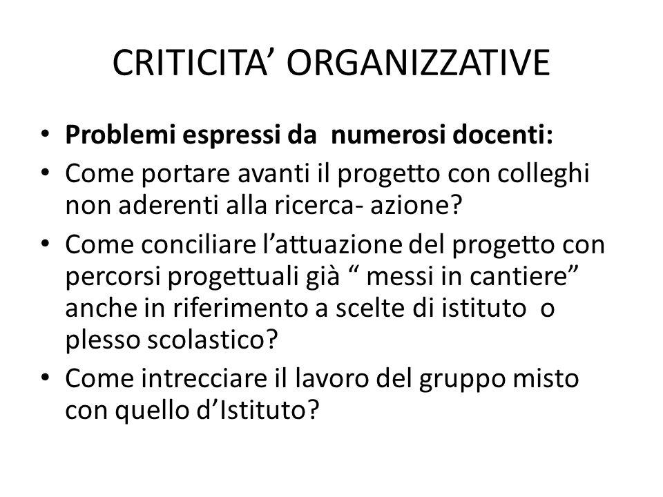 CRITICITA' ORGANIZZATIVE Problemi espressi da numerosi docenti: Come portare avanti il progetto con colleghi non aderenti alla ricerca- azione.