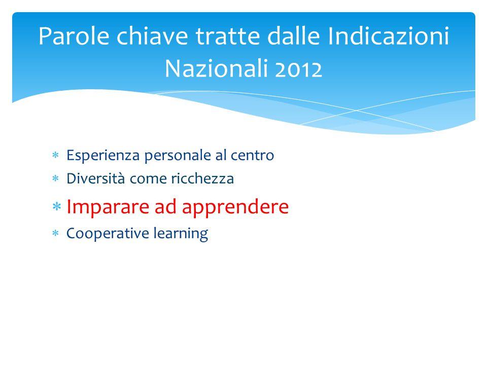  Esperienza personale al centro  Diversità come ricchezza  Imparare ad apprendere  Cooperative learning Parole chiave tratte dalle Indicazioni Nazionali 2012