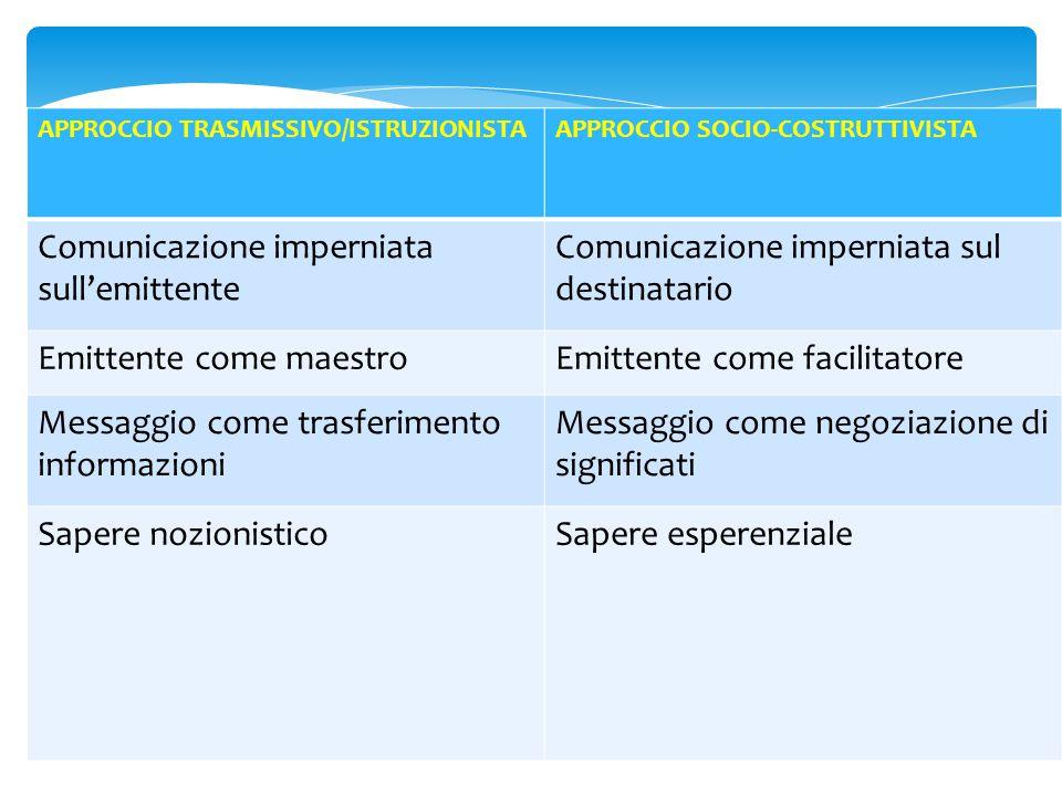 APPROCCIO TRASMISSIVO/ISTRUZIONISTAAPPROCCIO SOCIO-COSTRUTTIVISTA Comunicazione imperniata sull'emittente Comunicazione imperniata sul destinatario Em
