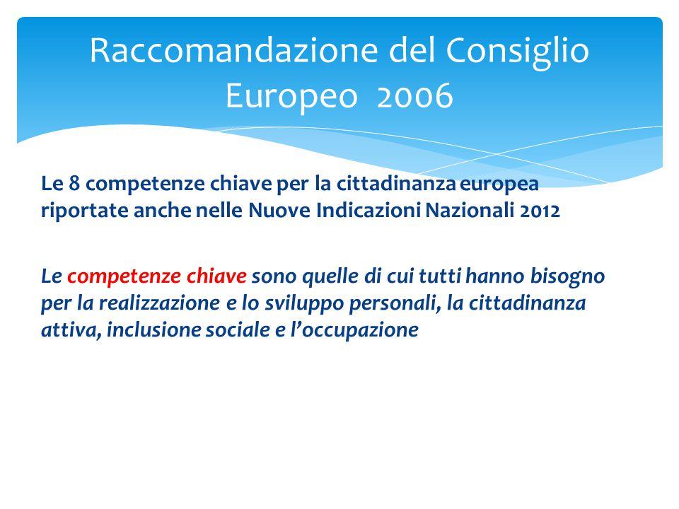 Raccomandazione del Consiglio Europeo 2006 Le 8 competenze chiave per la cittadinanza europea riportate anche nelle Nuove Indicazioni Nazionali 2012 Le competenze chiave sono quelle di cui tutti hanno bisogno per la realizzazione e lo sviluppo personali, la cittadinanza attiva, inclusione sociale e l'occupazione