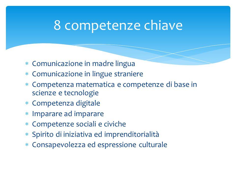  Comunicazione in madre lingua  Comunicazione in lingue straniere  Competenza matematica e competenze di base in scienze e tecnologie  Competenza