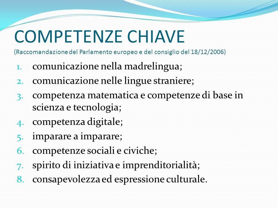 COMPETENZE CHIAVE (Raccomandazione del Parlamento europeo e del consiglio del 18/12/2006) 1. comunicazione nella madrelingua; 2. comunicazione nelle l