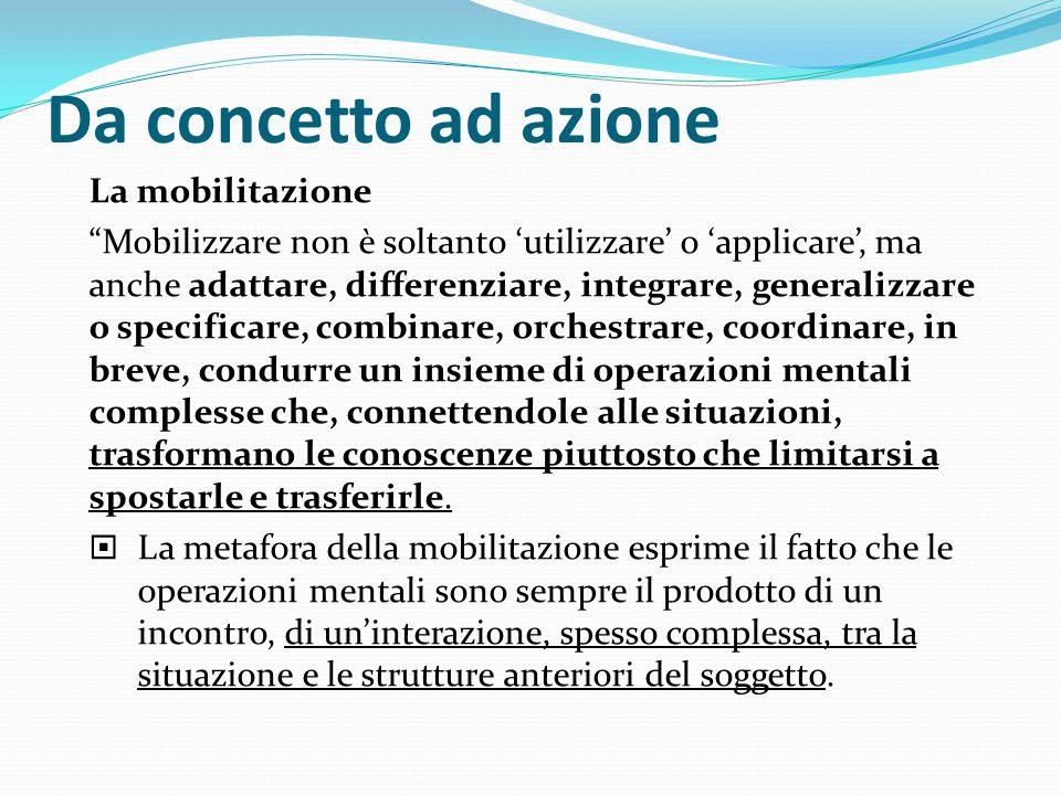 """Da concetto ad azione La mobilitazione """"Mobilizzare non è soltanto 'utilizzare' o 'applicare', ma anche adattare, differenziare, integrare, generalizz"""