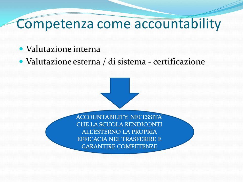 Competenza come accountability Valutazione interna Valutazione esterna / di sistema - certificazione ACCOUNTABILITY: NECESSITA' CHE LA SCUOLA RENDICON