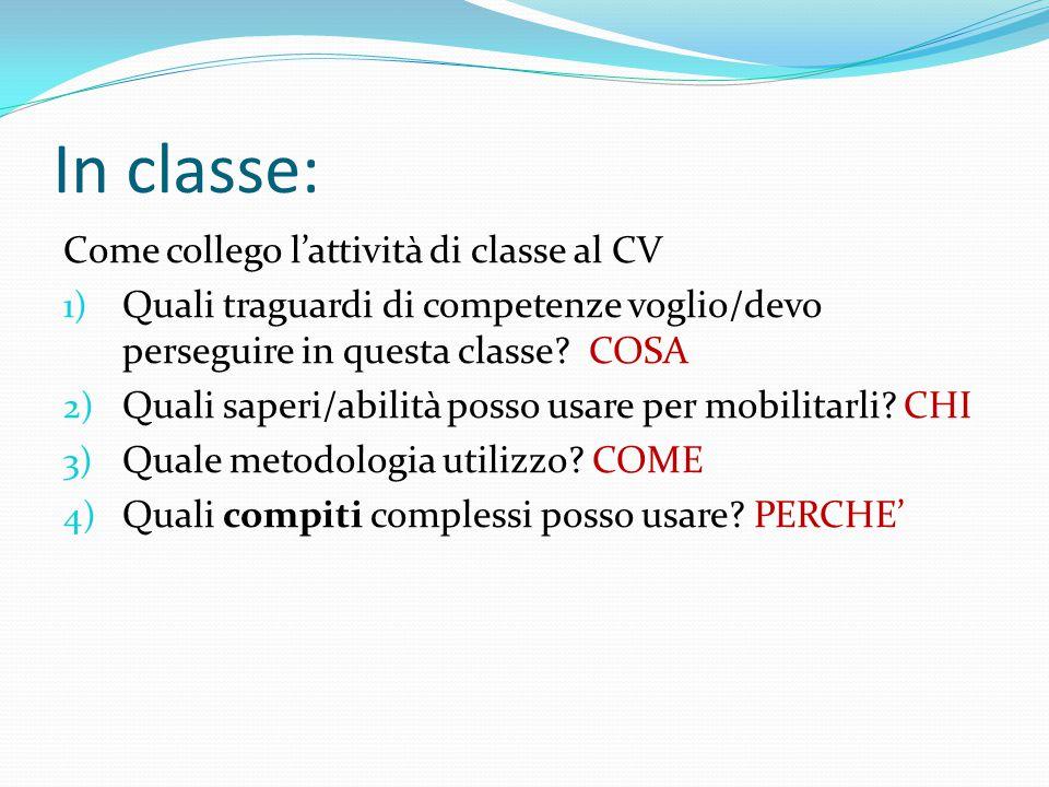 In classe: Come collego l'attività di classe al CV 1) Quali traguardi di competenze voglio/devo perseguire in questa classe? COSA 2) Quali saperi/abil