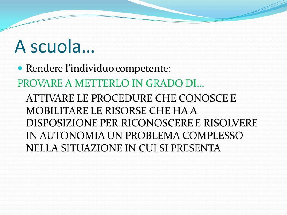 RISULTATO IN USCITA – FINALITA' DEL CURRICULUM ALUNNO COMPETENTE MOBILITA I SAPERI AGISCE IN SITUAZIONE CERTIFICAZIONE VERTICALIZZAZIONE MONDO DEL LAVORO LIFELOGN LEARNING VS.
