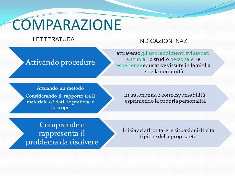 CITTADINANZA È COMPITO DI QUESTO CICLO SCOLASTICO PORRE LE BASI PER L'ESERCIZION DELLA CITTADINANZA ATTIVA, POTENZIANDO E AMPLIANDO GLI APPRENDIMENTI PROMOSSI NELLA SCUOLA DELL'INFANZIA Mezzo prioritario: padronanza della lingua italiana – cfr.