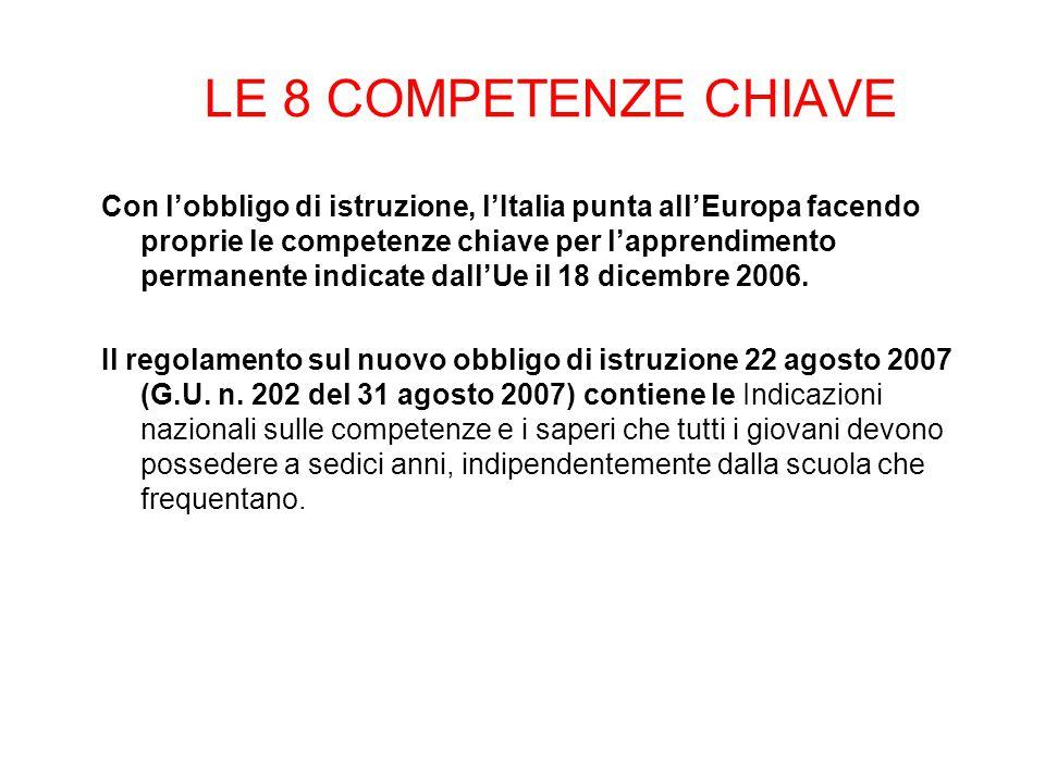 LE 8 COMPETENZE CHIAVE Con l'obbligo di istruzione, l'Italia punta all'Europa facendo proprie le competenze chiave per l'apprendimento permanente indicate dall'Ue il 18 dicembre 2006.