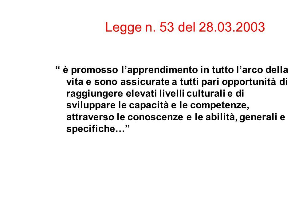 """Legge n. 53 del 28.03.2003 """" è promosso l'apprendimento in tutto l'arco della vita e sono assicurate a tutti pari opportunità di raggiungere elevati l"""