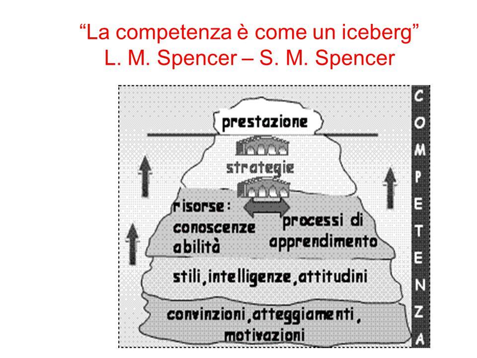 """""""La competenza è come un iceberg"""" L. M. Spencer – S. M. Spencer"""