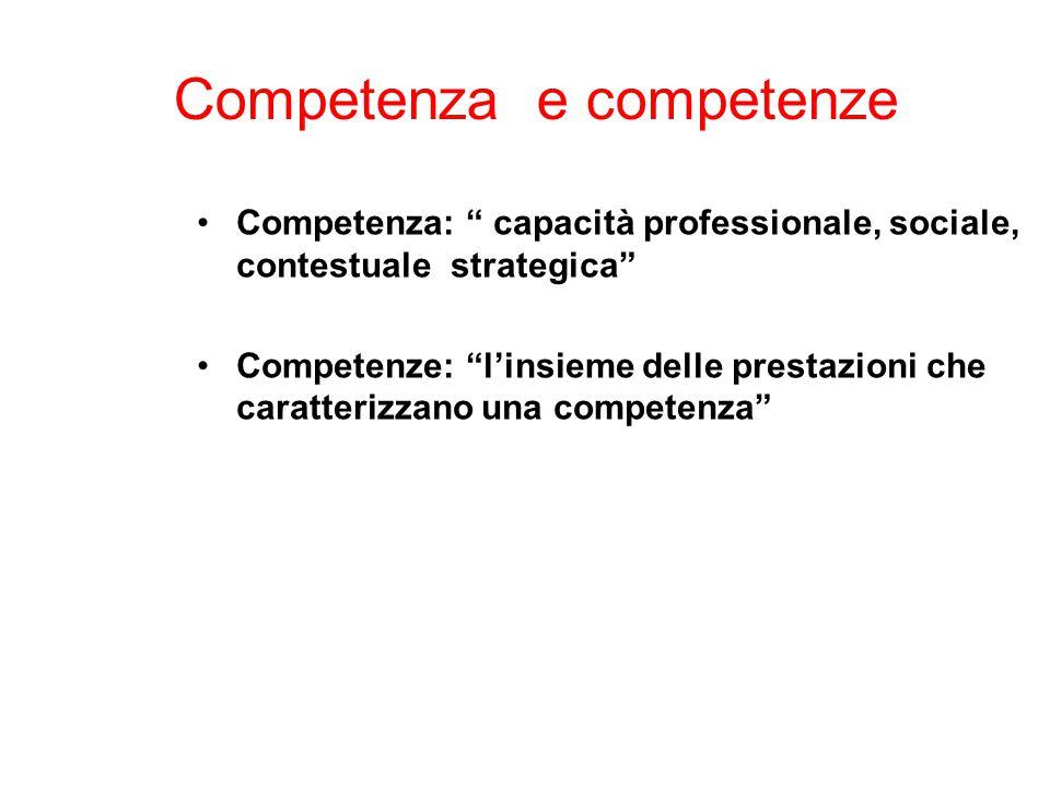 Competenza e competenze Competenza: capacità professionale, sociale, contestuale strategica Competenze: l'insieme delle prestazioni che caratterizzano una competenza
