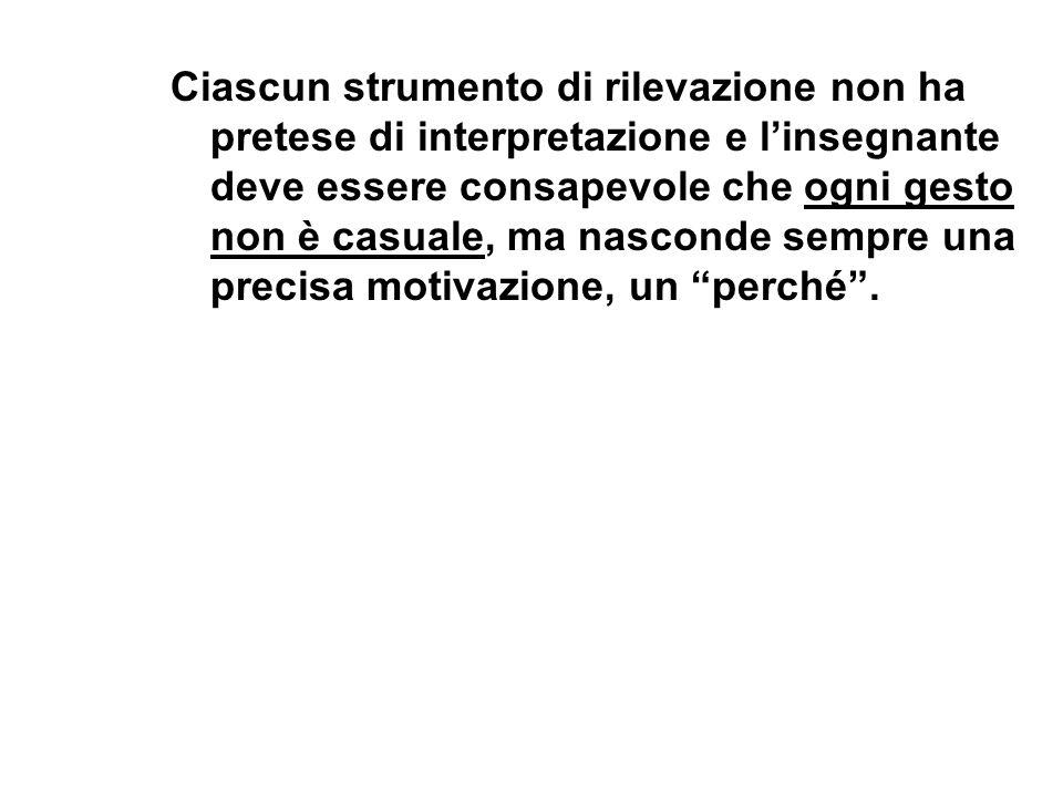 Ciascun strumento di rilevazione non ha pretese di interpretazione e l'insegnante deve essere consapevole che ogni gesto non è casuale, ma nasconde sempre una precisa motivazione, un perché .