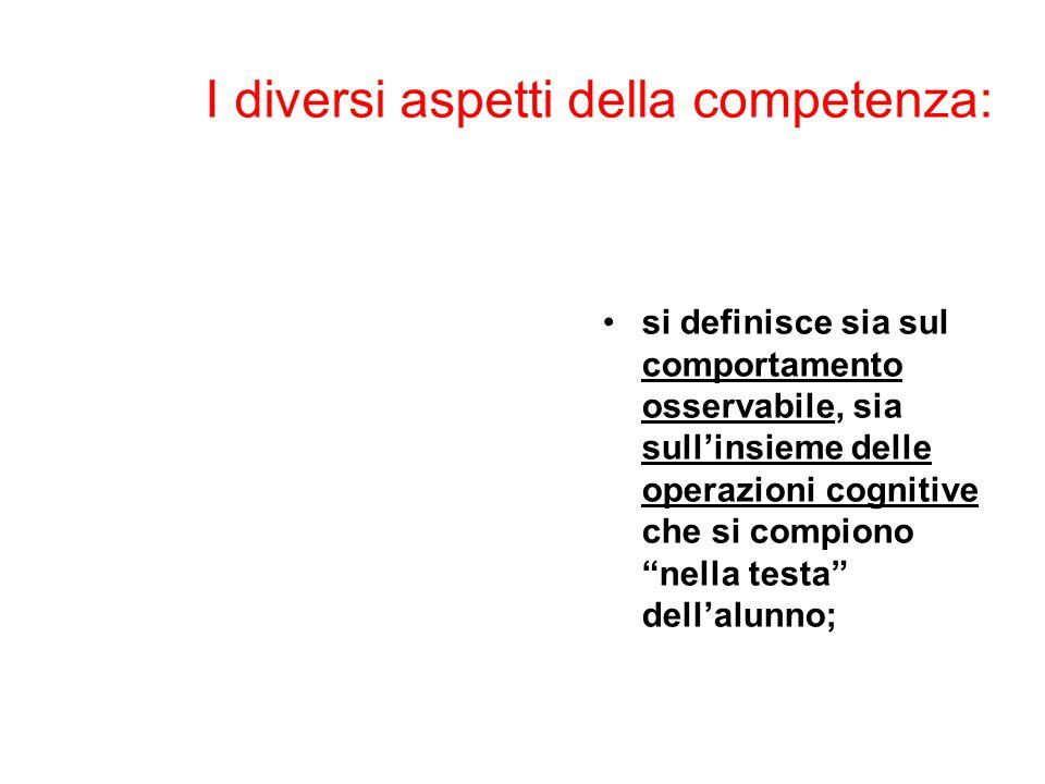I diversi aspetti della competenza: si definisce sia sul comportamento osservabile, sia sull'insieme delle operazioni cognitive che si compiono nella testa dell'alunno;