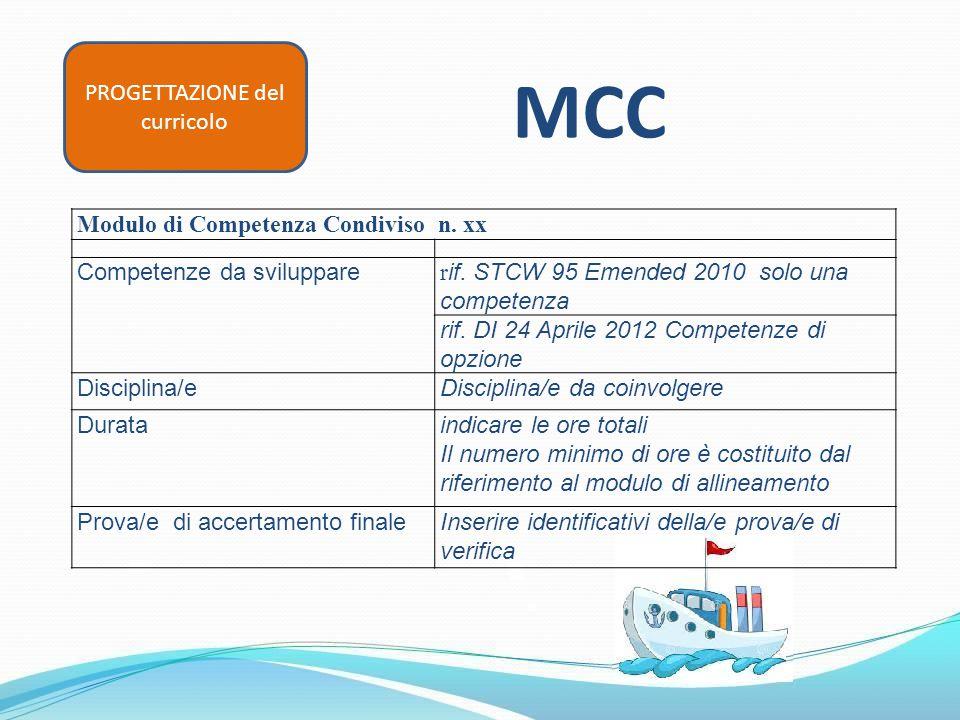 PROGETTAZIONE del curricolo Modulo di Competenza Condiviso n. xx Competenze da sviluppare r if. STCW 95 Emended 2010 solo una competenza rif. DI 24 Ap