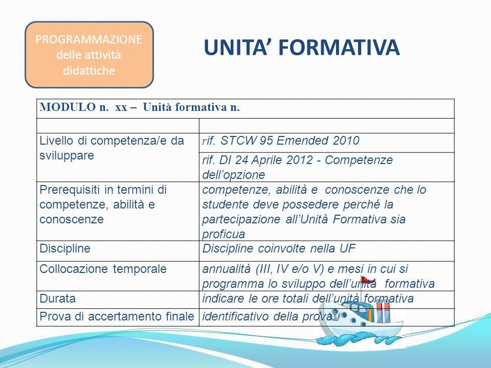 UNITA' FORMATIVA MODULO n. xx – Unità formativa n. Livello di competenza/e da sviluppare r if. STCW 95 Emended 2010 rif. DI 24 Aprile 2012 - Competenz
