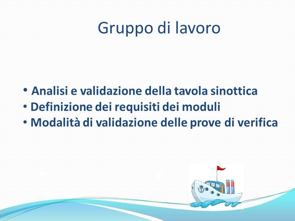 Gruppo di lavoro Analisi e validazione della tavola sinottica Definizione dei requisiti dei moduli Modalità di validazione delle prove di verifica