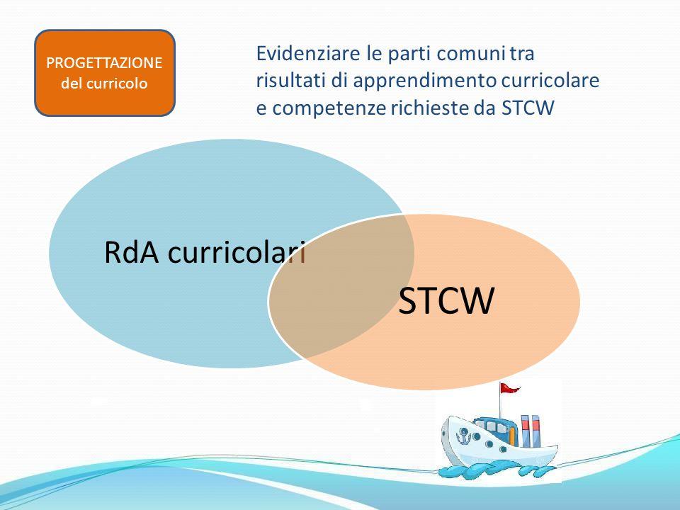 RdA curricolari STCW Evidenziare le parti comuni tra risultati di apprendimento curricolare e competenze richieste da STCW PROGETTAZIONE del curricolo